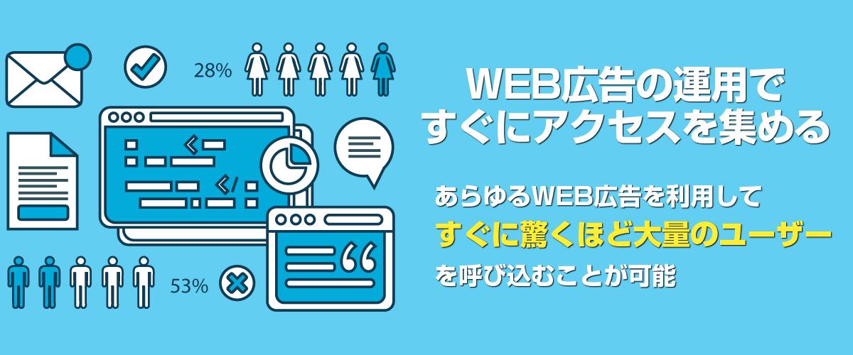 WEB広告媒体による集客
